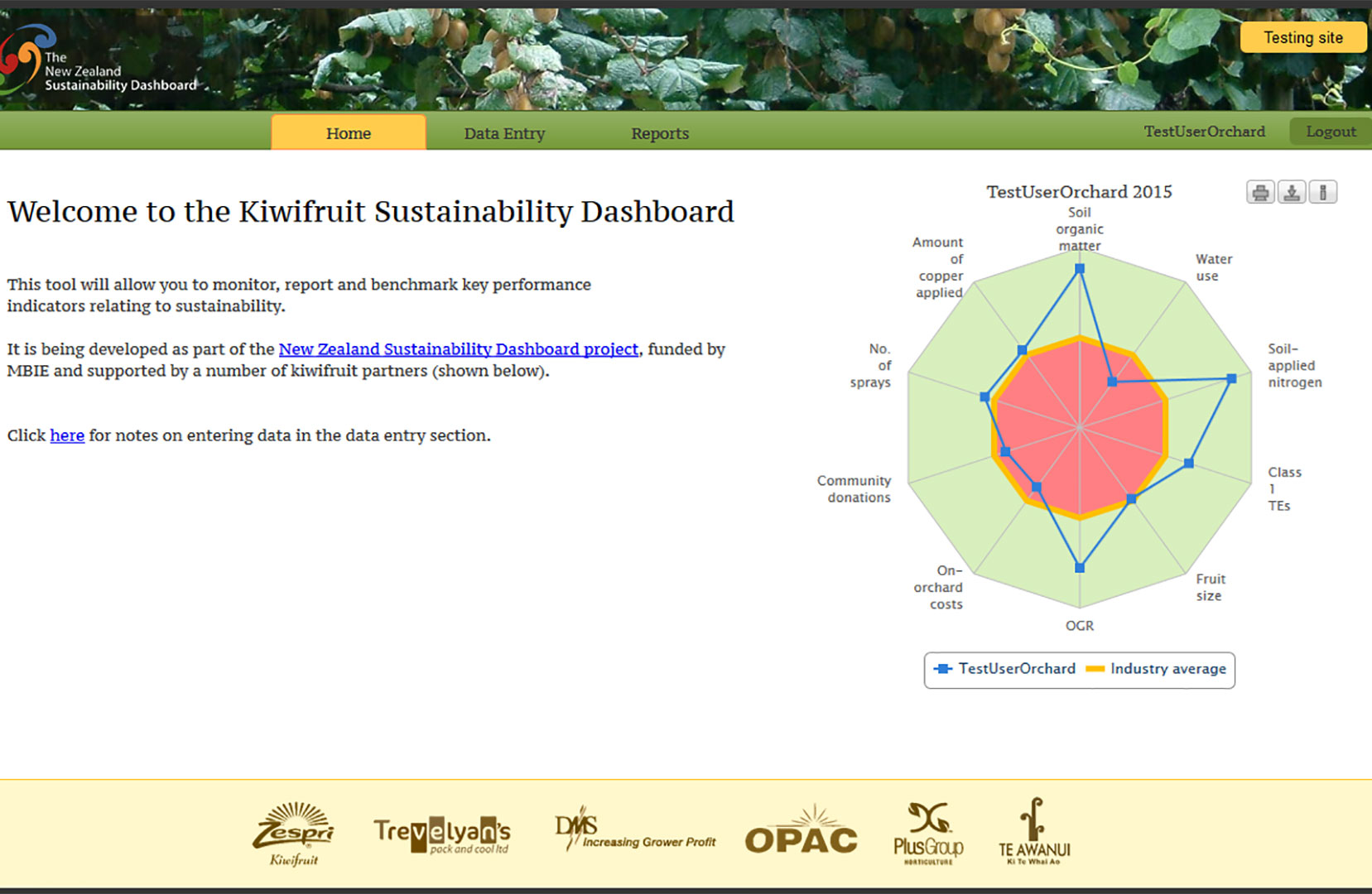 NZ Sustainability Dashboard